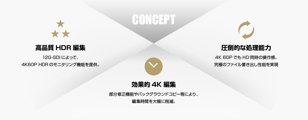 4K Prunus Concept